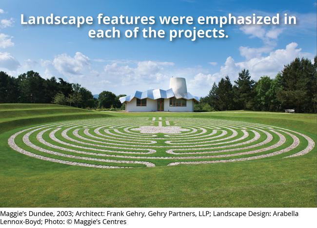 w-Jencks-Gehry